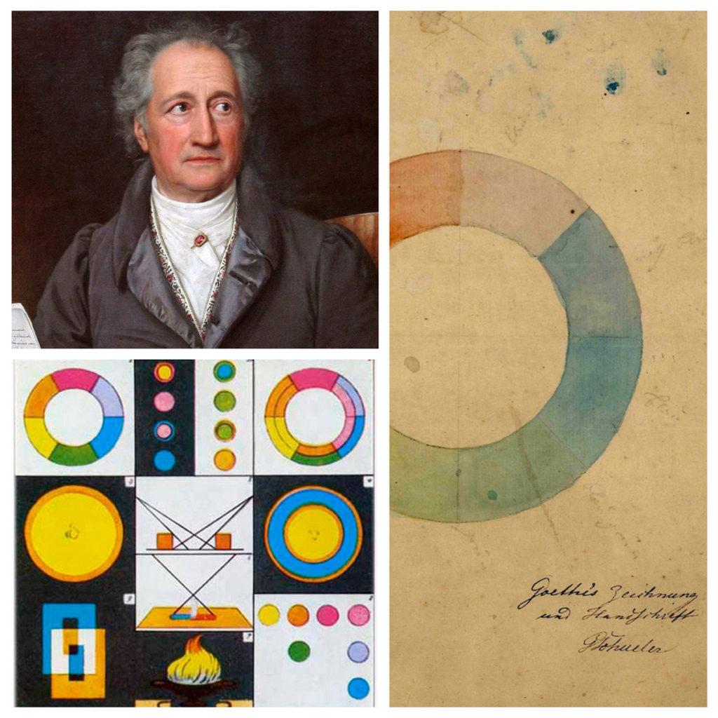 TENDANCES DE COULEURS, Guillaumette Duplaix, Runway Magazine, Johann Wolfgang von Goethe