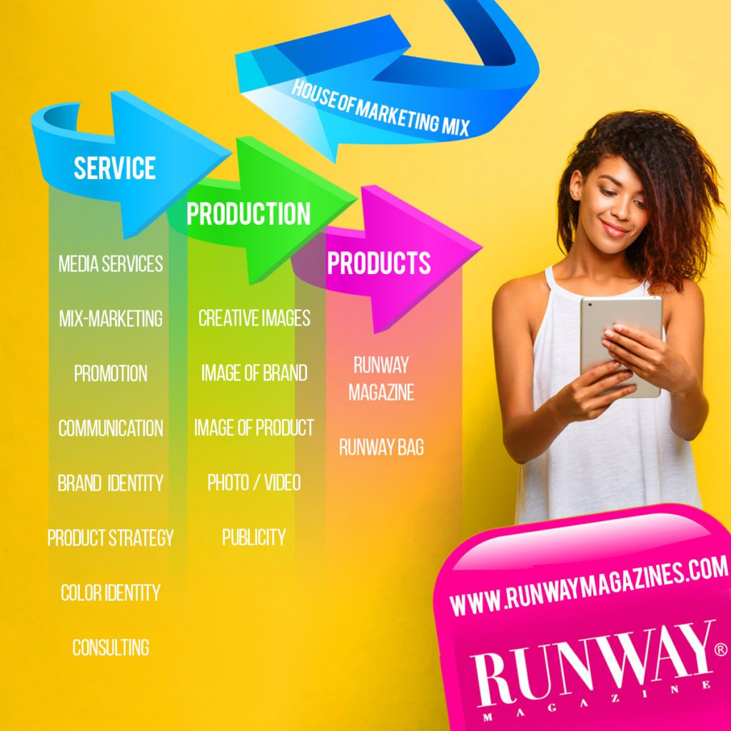 RUNWAY MAGAZINE marketing
