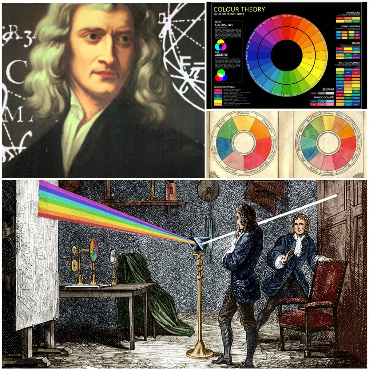 Isaac Newton - color theory by Runway Magazine