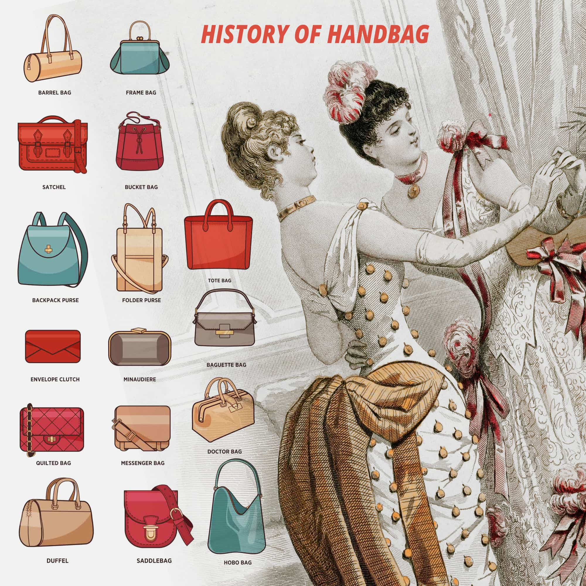 History of handbag - INPI treasures by RUNWAY MAGAZINE