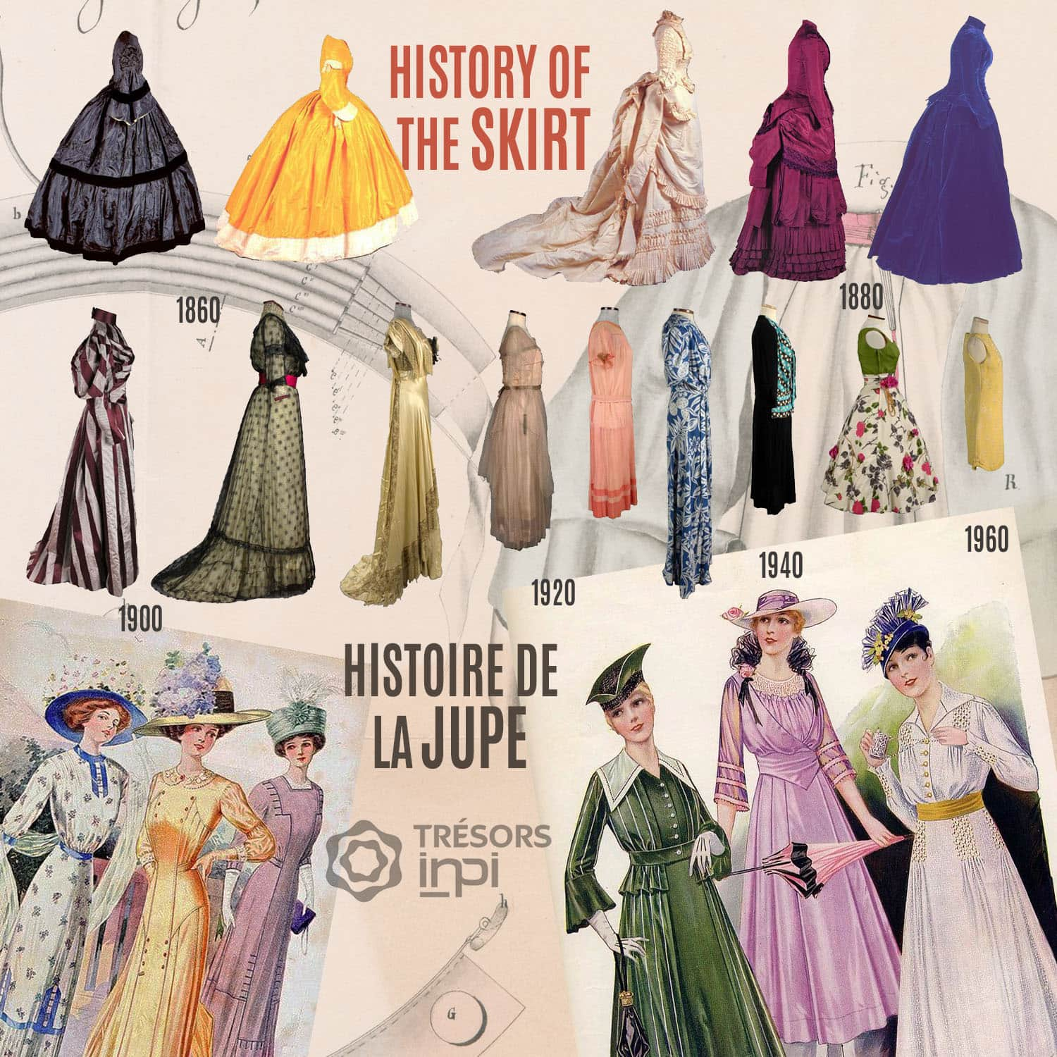 History of the Skirt - INPI archives