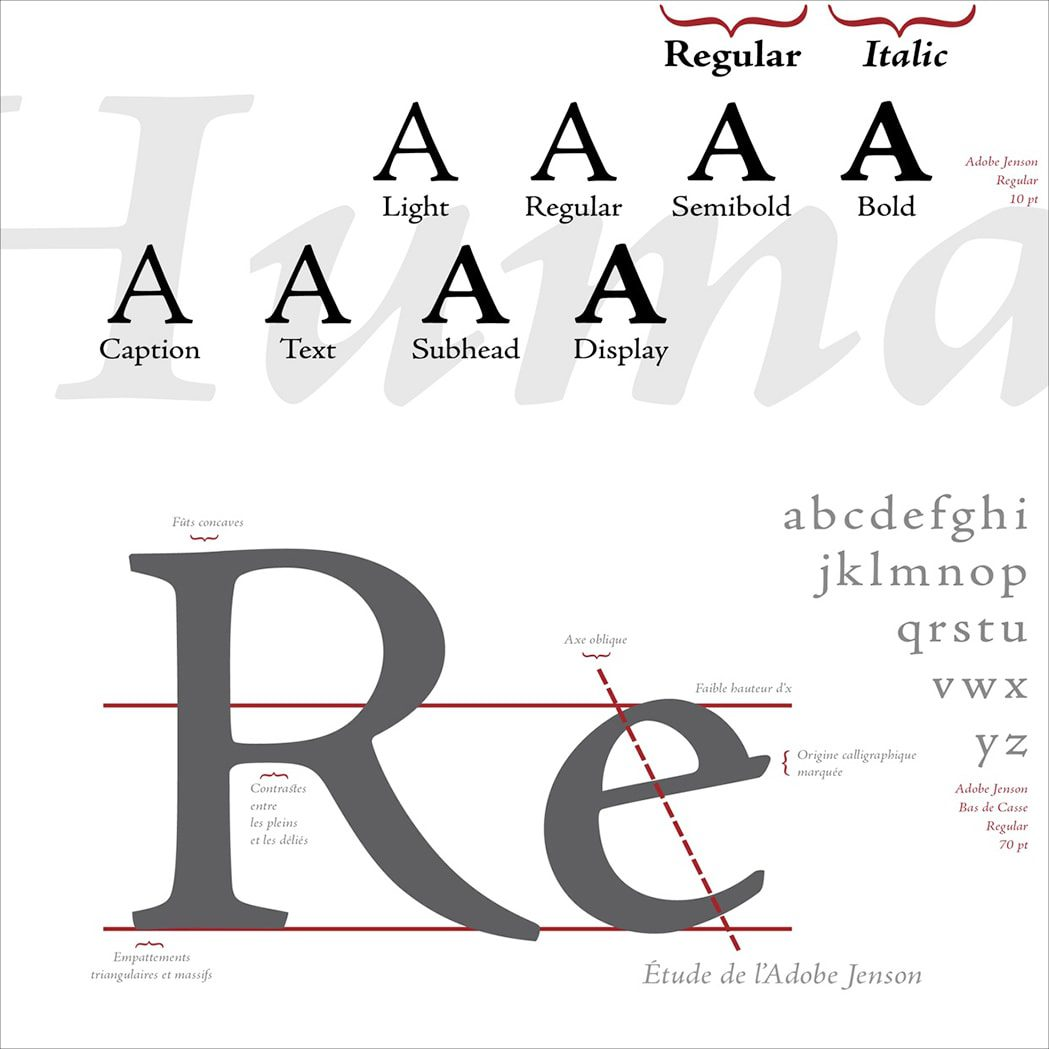 Typography and Fashion by Runway Magazine
